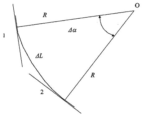в точках измерения углов