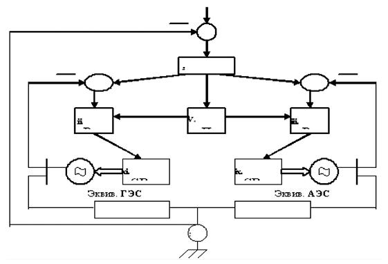 Блок-схема гомеостатической
