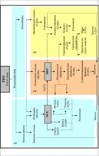 6.2 представлена Схема