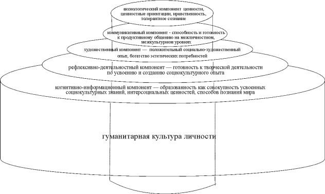 Схема 1. Структура и