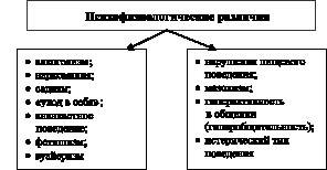 aspekti-seksualnoy-deviatsii