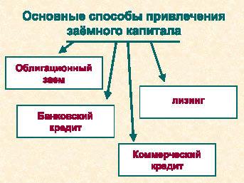 Переводы «обмениваться» (Ru-En) на ABBYY …