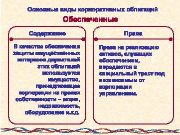 8.4. Последствия конвертации облигаций в акции  …