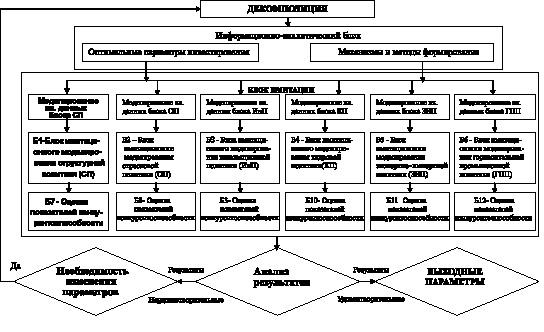 Общая схема алгоритма