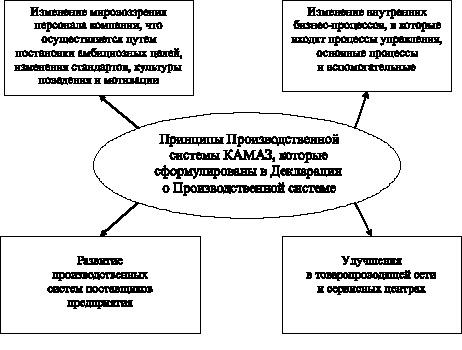 Четвертое - улучшения в товаропроводящей сети и сервисных центрах.