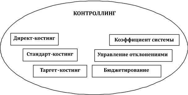 Схема инструментария