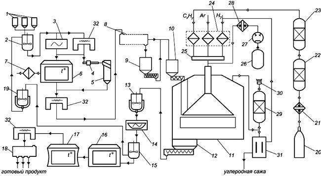 Базовая технологическая схема
